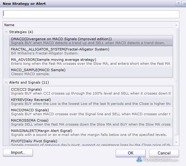 FXCM Trading Station platform desktop trading strategies