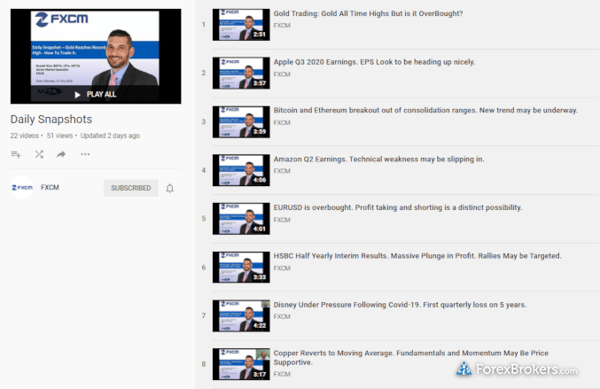 FXCM research YouTube video playlist Daily Snapshots