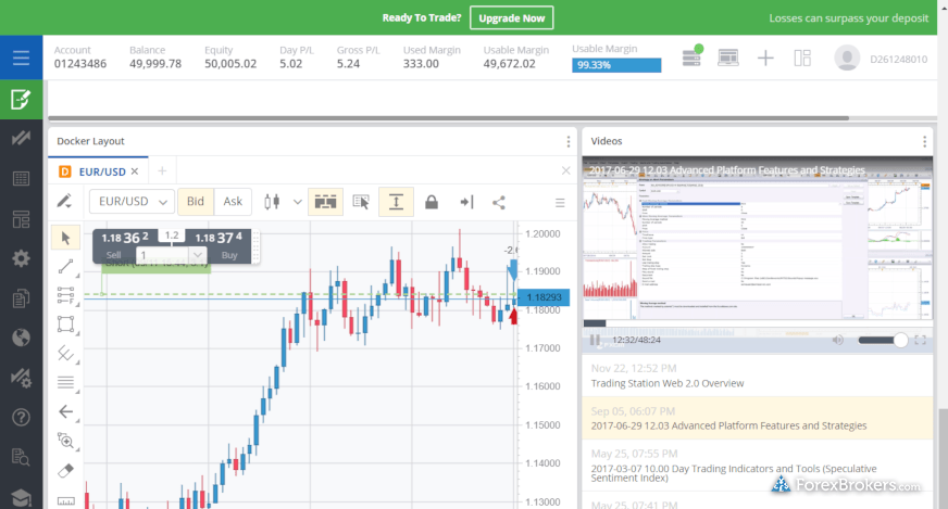 FXCM Trading Station integrated videos