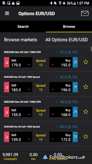 City Index Mobile app forex options watch list