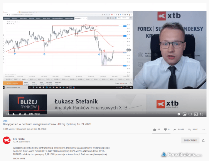 XTB YouTube Playlist research from Polish analyst