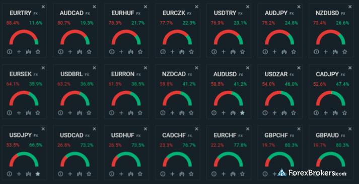 XTB xStation5 rates screen