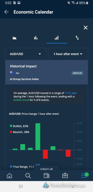 AvaTradeGO mobile economic calendar