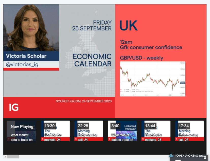 IG research IGTV on demand market analysis videos