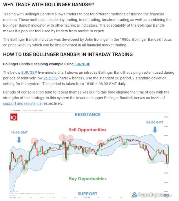 IG Academy Bollinger Bank risk management article