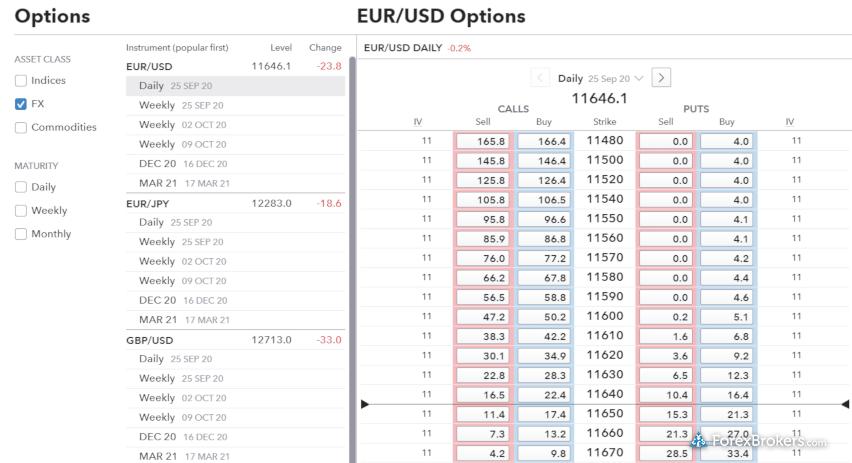 IG web platform trading forex options
