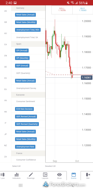 IG trade mobile charts economic events