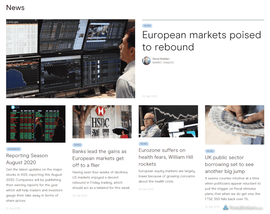 CMC Markets Australia market news research