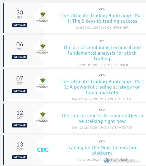 CMC Markets webinars