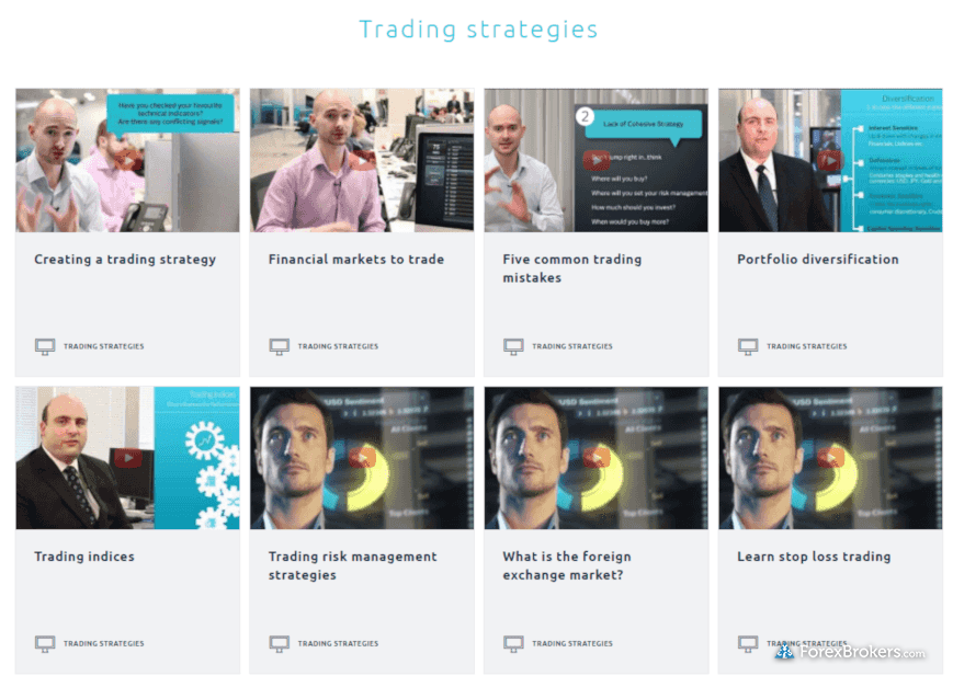 CMC Markets educational videos