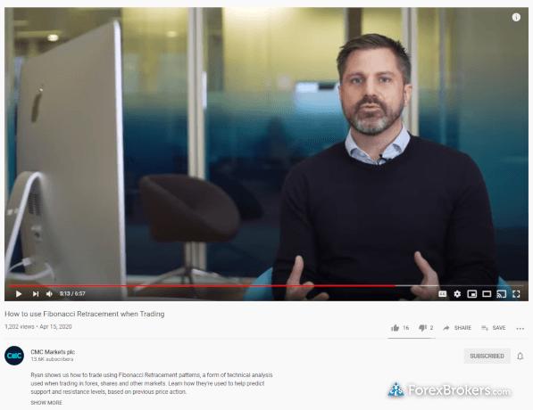 CMC Markets advanced educational videos