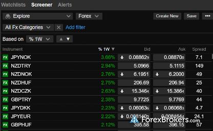 Saxo Bank SaxoTraderGo web platform forex screener