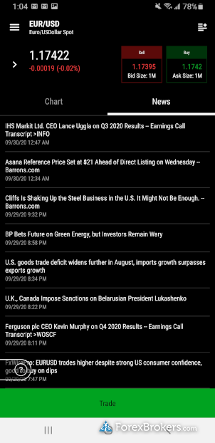 TD Ameritrade thinkorswim mobile app news headlines