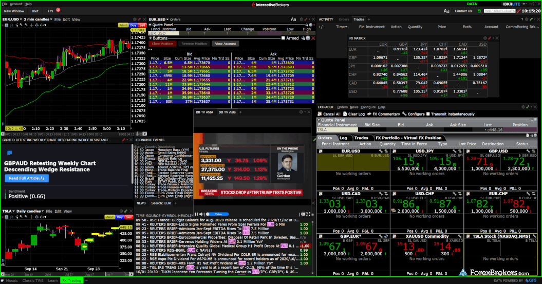 Interactive Brokers desktop platform