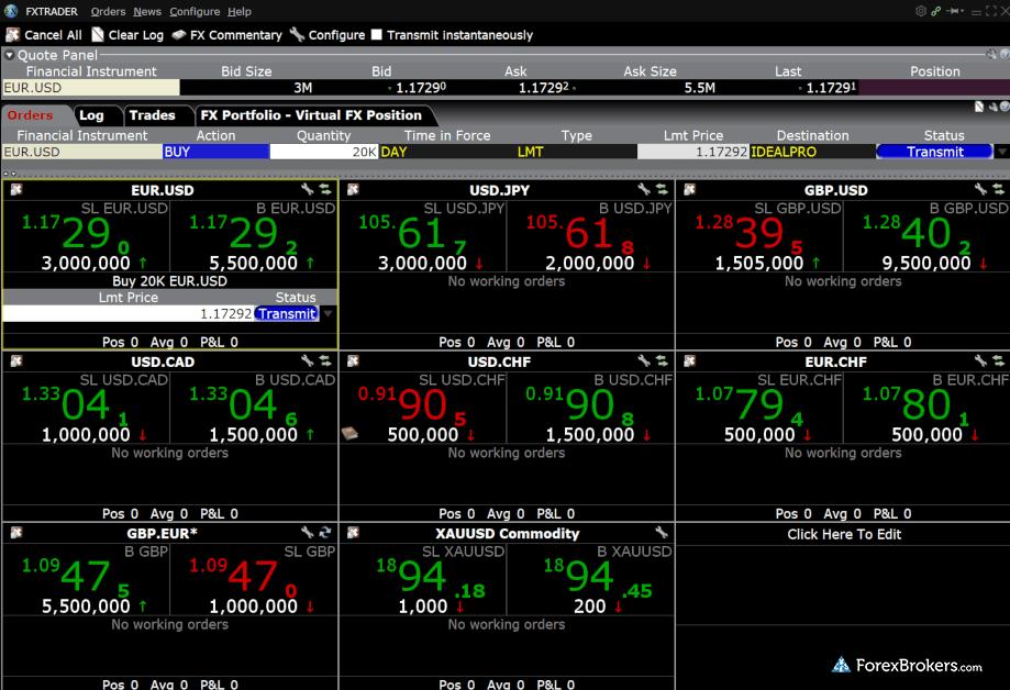 Interactive Brokers TWS desktop platform FXTrader module