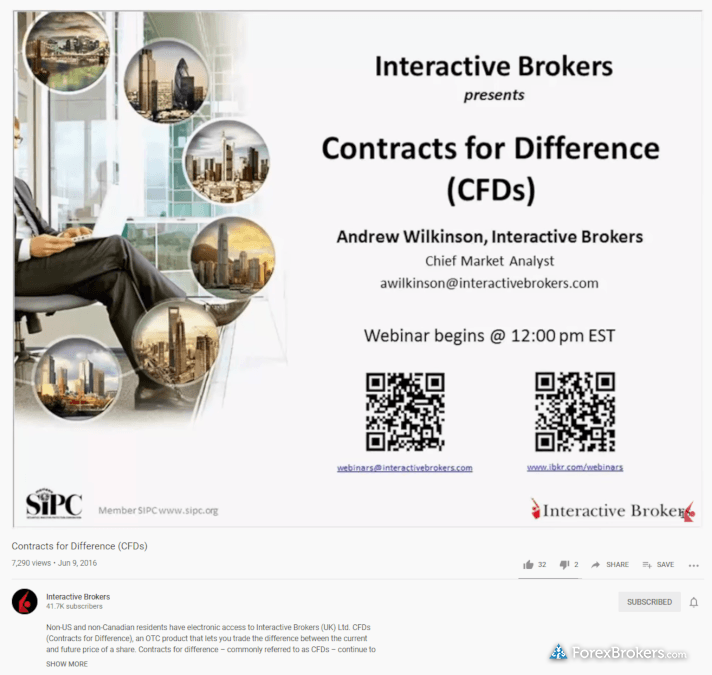 Interactive Brokers YouTube CFD educational video