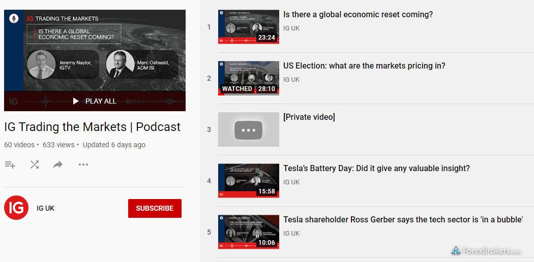 IG YouTube podcast