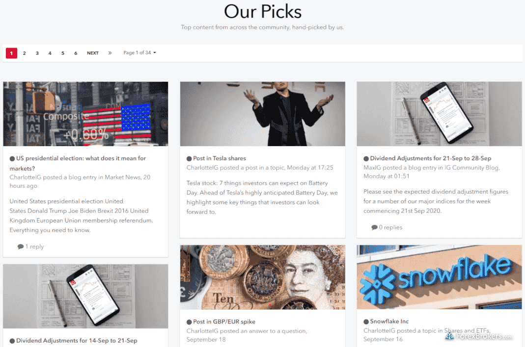 IG Community Top Picks crowdsourced articles