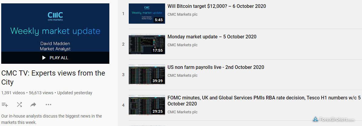 CMC Markets YouTube Playlist CMC TV