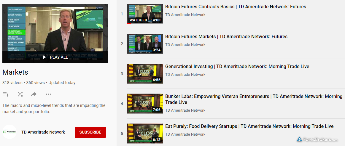 TD Ameritrade Network YouTube channel daily market analysis