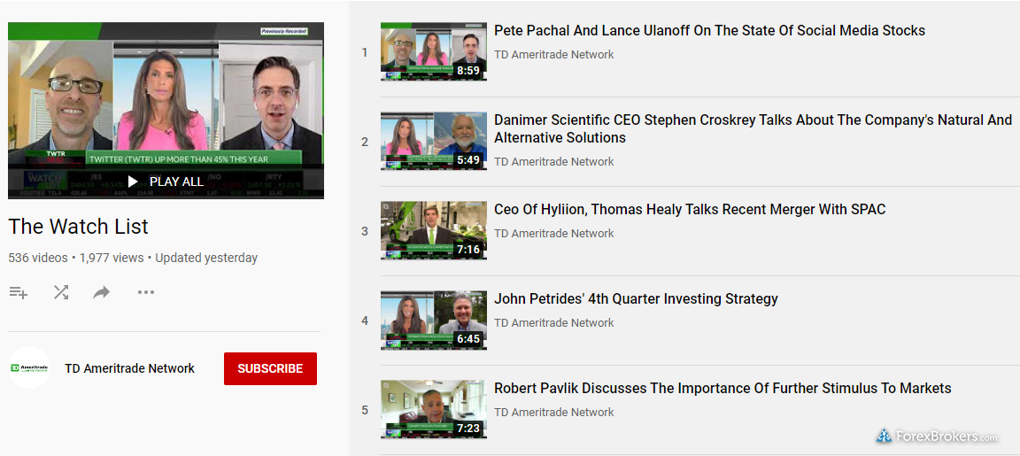 TD Ameritrade Network YouTube channel playlist
