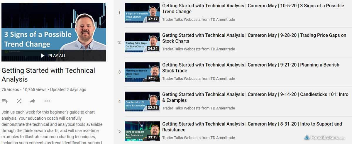 TD Ameritrade YouTube channel Trader Talks Webcasts Technical Analysis playlist