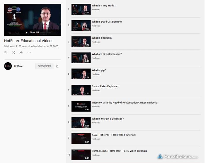 HotForex educational videos YouTube Channel playlist